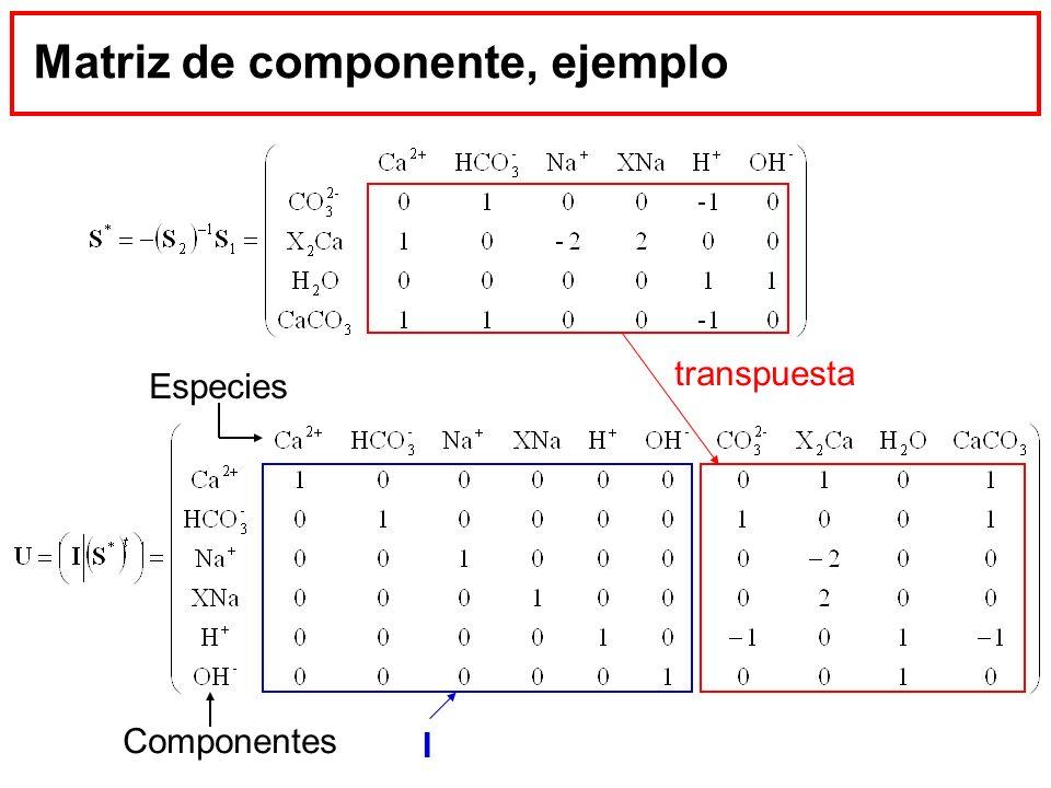 Matriz de componente, ejemplo