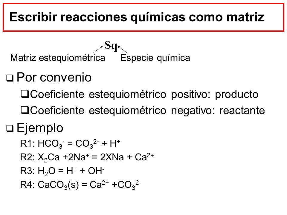Escribir reacciones químicas como matriz