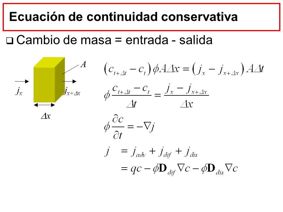 Ecuación de continuidad conservativa