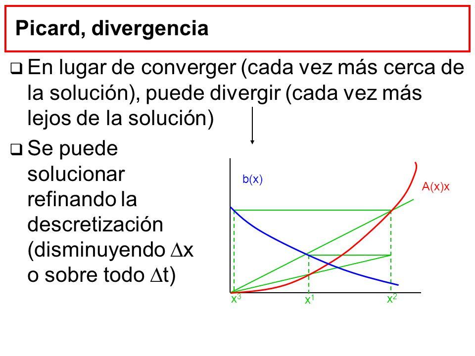 Picard, divergenciaEn lugar de converger (cada vez más cerca de la solución), puede divergir (cada vez más lejos de la solución)