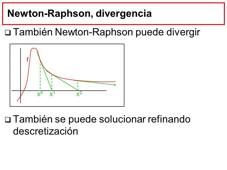 Newton-Raphson, divergencia