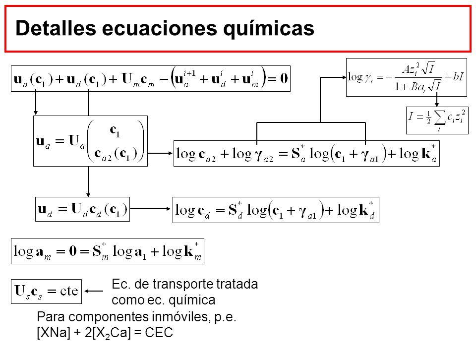 Detalles ecuaciones químicas