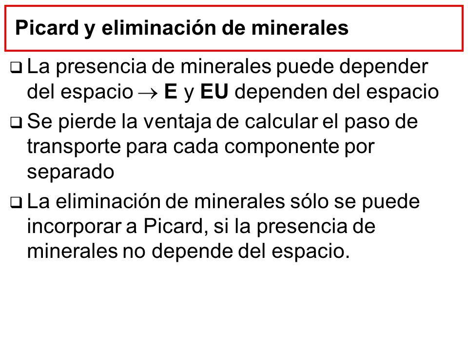 Picard y eliminación de minerales