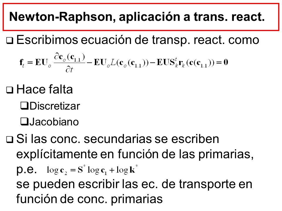 Newton-Raphson, aplicación a trans. react.