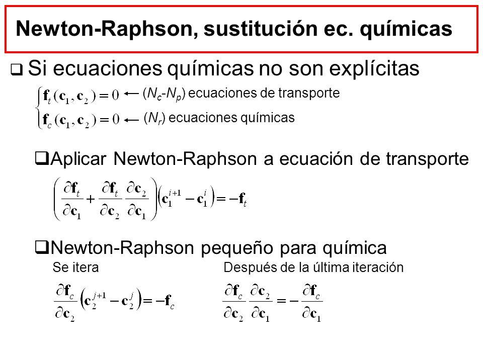 Newton-Raphson, sustitución ec. químicas