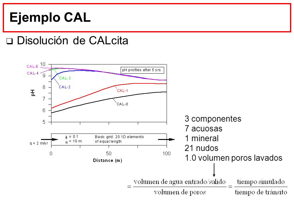 Ejemplo CAL Disolución de CALcita 3 componentes 7 acuosas 1 mineral