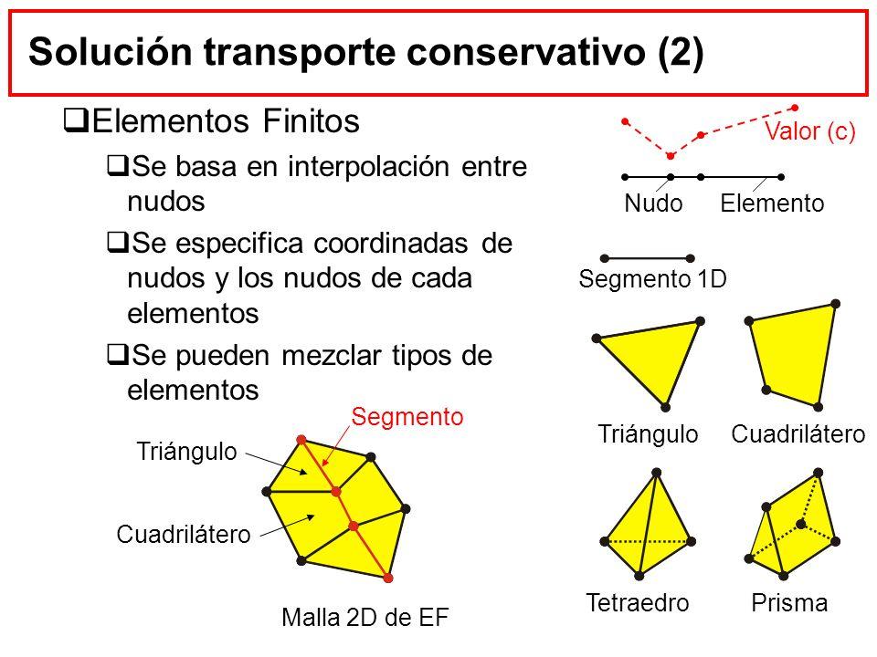 Solución transporte conservativo (2)