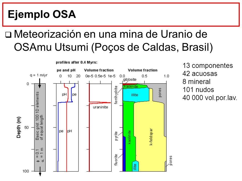 Ejemplo OSAMeteorización en una mina de Uranio de OSAmu Utsumi (Poços de Caldas, Brasil) 13 componentes.