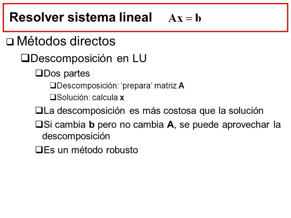 Resolver sistema lineal
