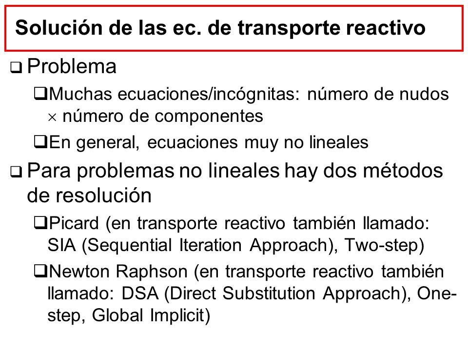 Solución de las ec. de transporte reactivo