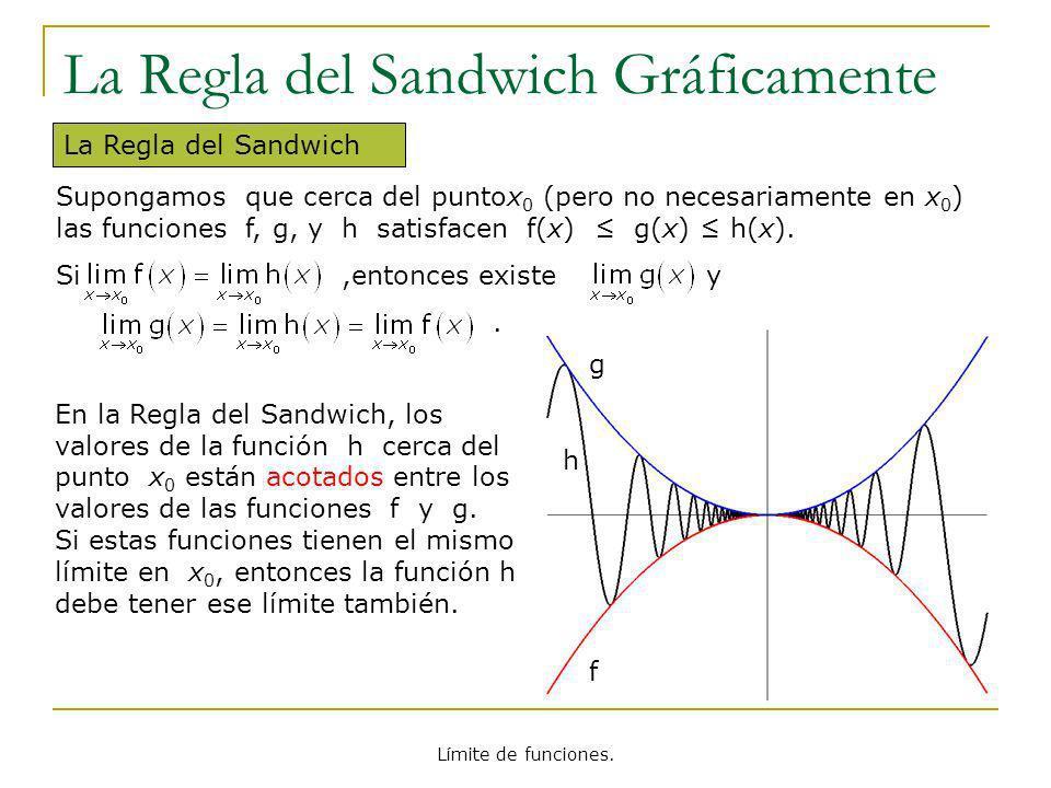 La Regla del Sandwich Gráficamente