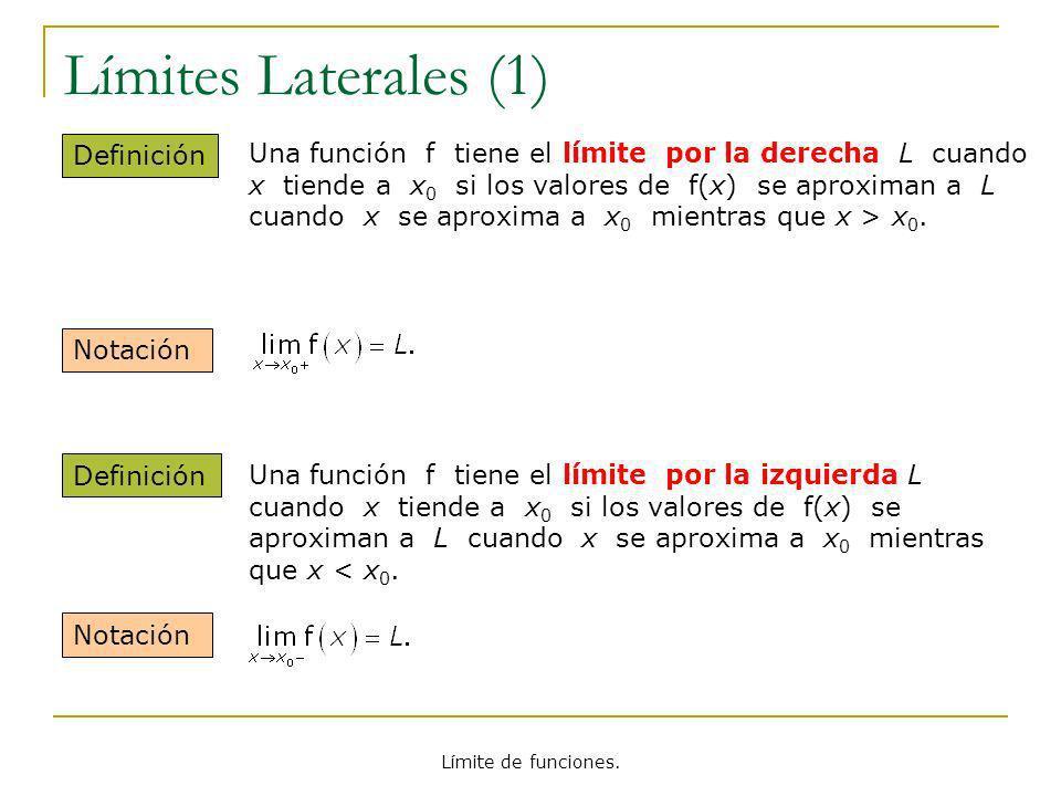 Límites Laterales (1) Definición