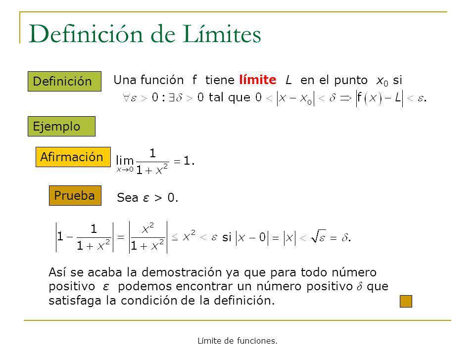 Definición de Límites Una función f tiene límite L en el punto x0 si