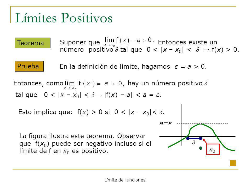 Límites PositivosTeorema. Suponer que Entonces existe un número positivo δ tal que 0 < |x – x0| < δ  f(x) > 0.
