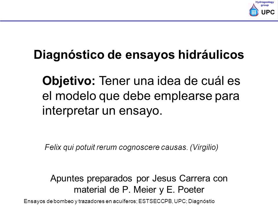 Diagnóstico de ensayos hidráulicos