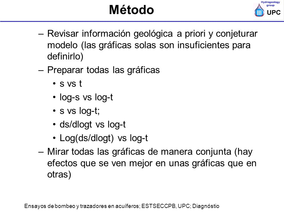 Método Revisar información geológica a priori y conjeturar modelo (las gráficas solas son insuficientes para definirlo)
