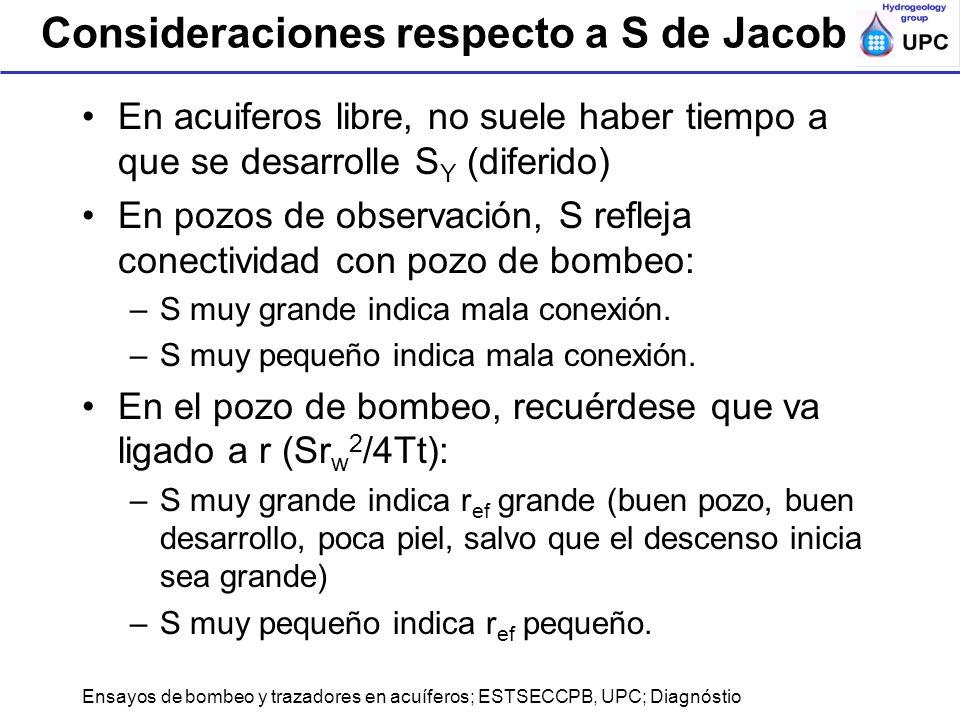 Consideraciones respecto a S de Jacob