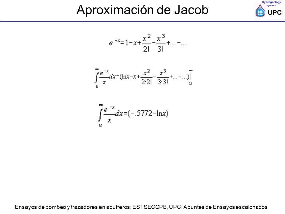 Aproximación de Jacob Ensayos de bombeo y trazadores en acuíferos; ESTSECCPB, UPC; Apuntes de Ensayos escalonados.