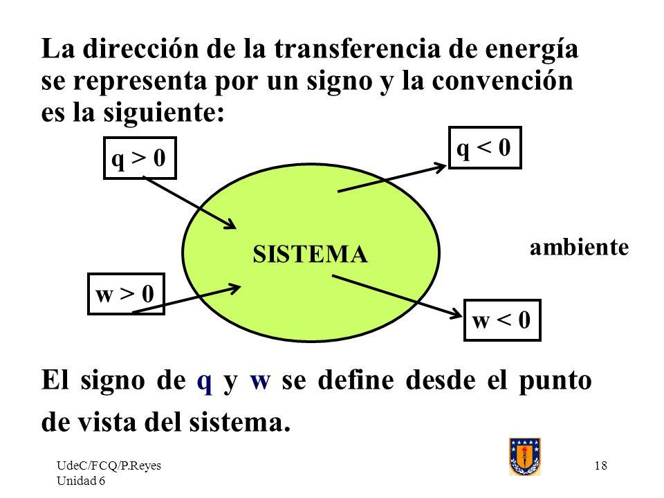 El signo de q y w se define desde el punto de vista del sistema.
