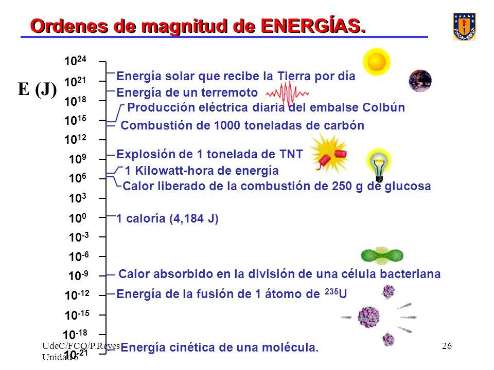 Ordenes de magnitud de ENERGÍAS.