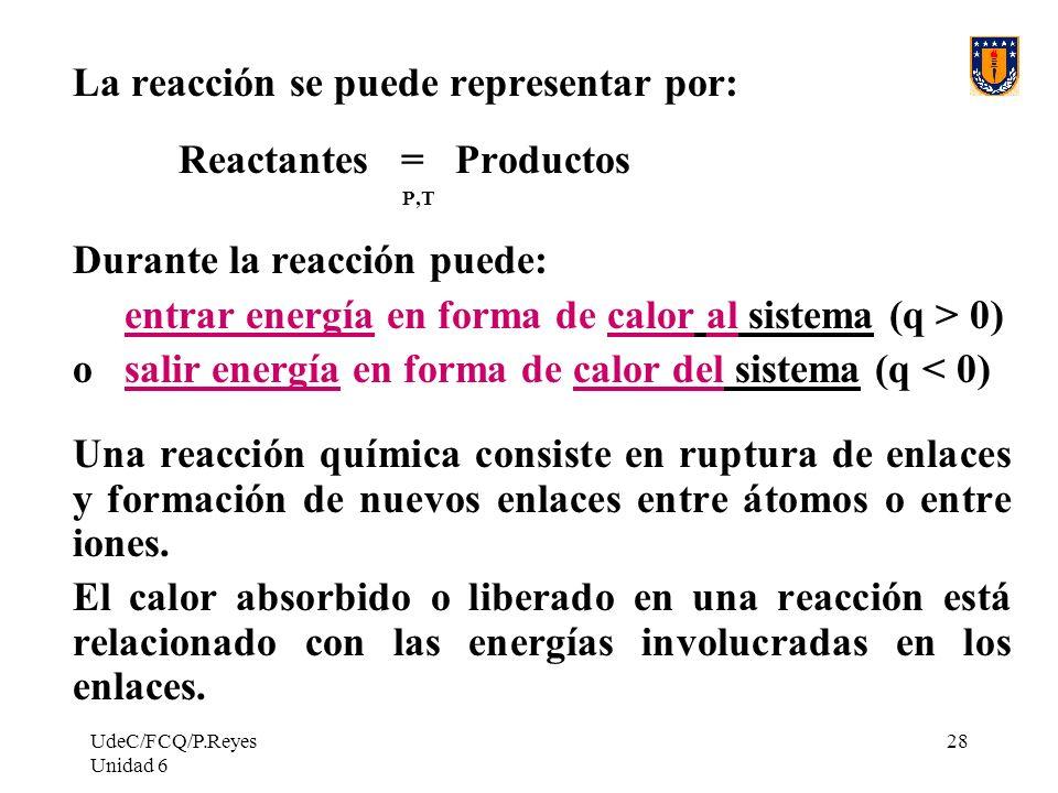 La reacción se puede representar por: Reactantes = Productos