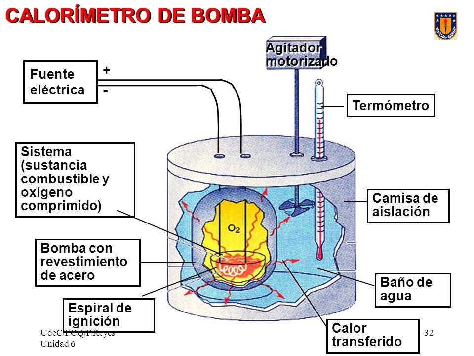 CALORÍMETRO DE BOMBA Agitador motorizado + Fuente eléctrica -