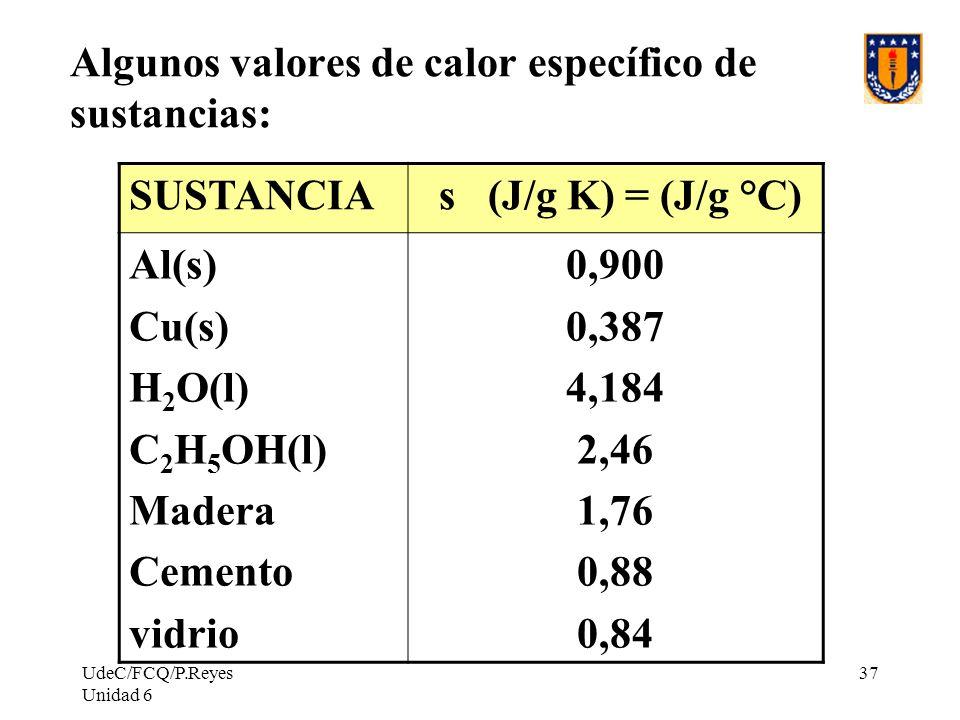 Algunos valores de calor específico de sustancias: SUSTANCIA