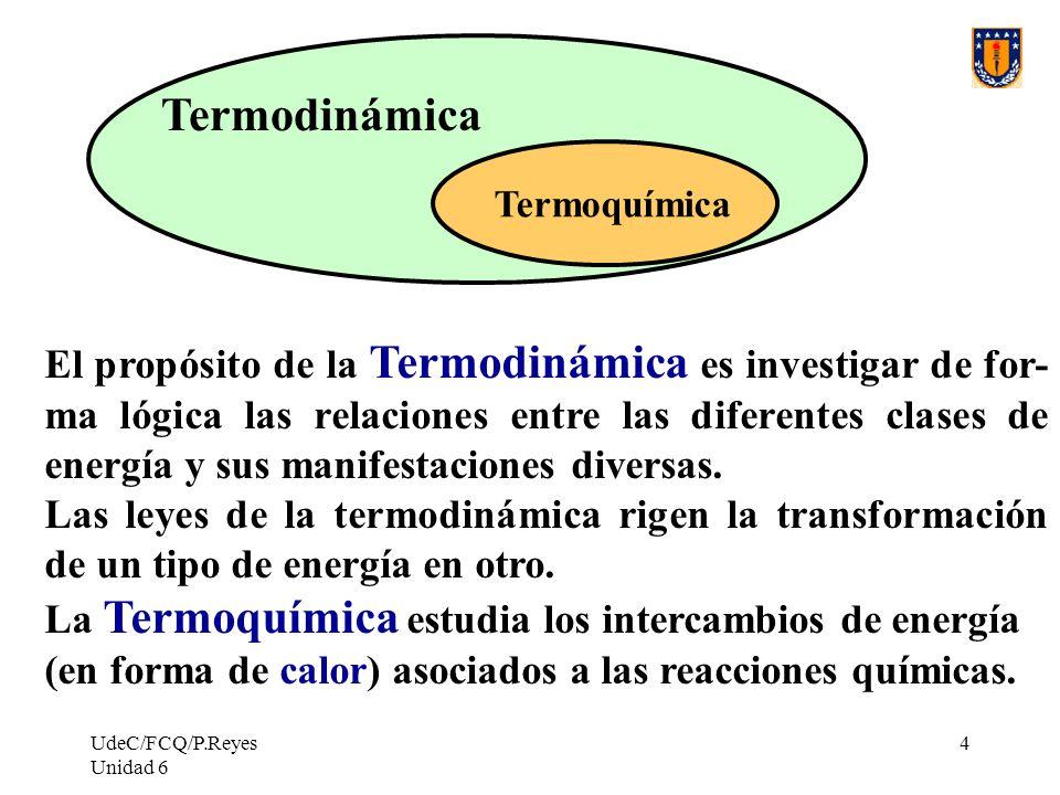 TermodinámicaTermoquímica.