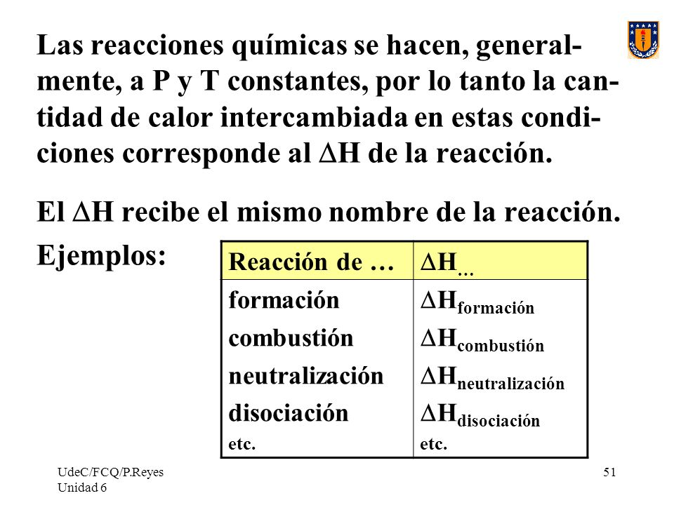 El DH recibe el mismo nombre de la reacción. Ejemplos: