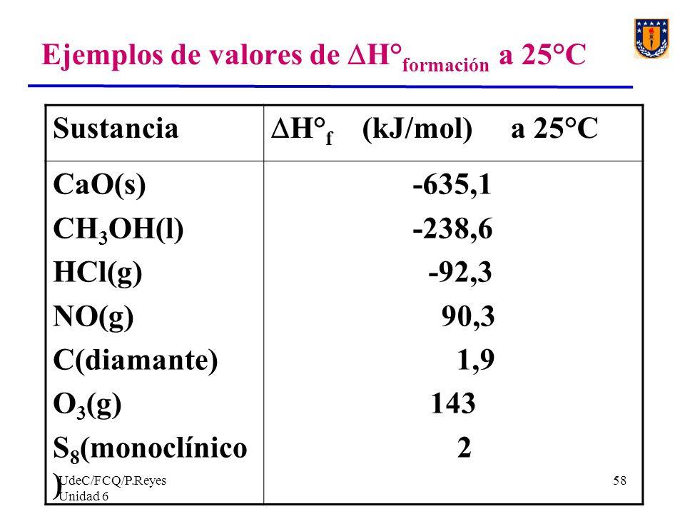 Ejemplos de valores de DH°formación a 25°C