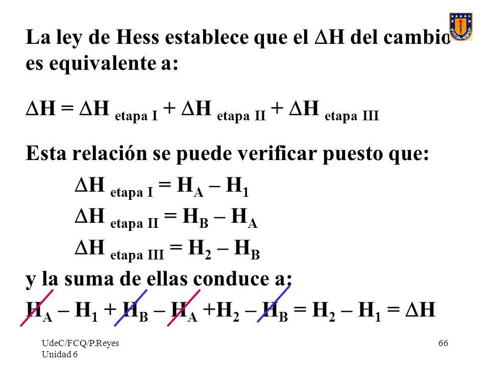 La ley de Hess establece que el DH del cambio es equivalente a: