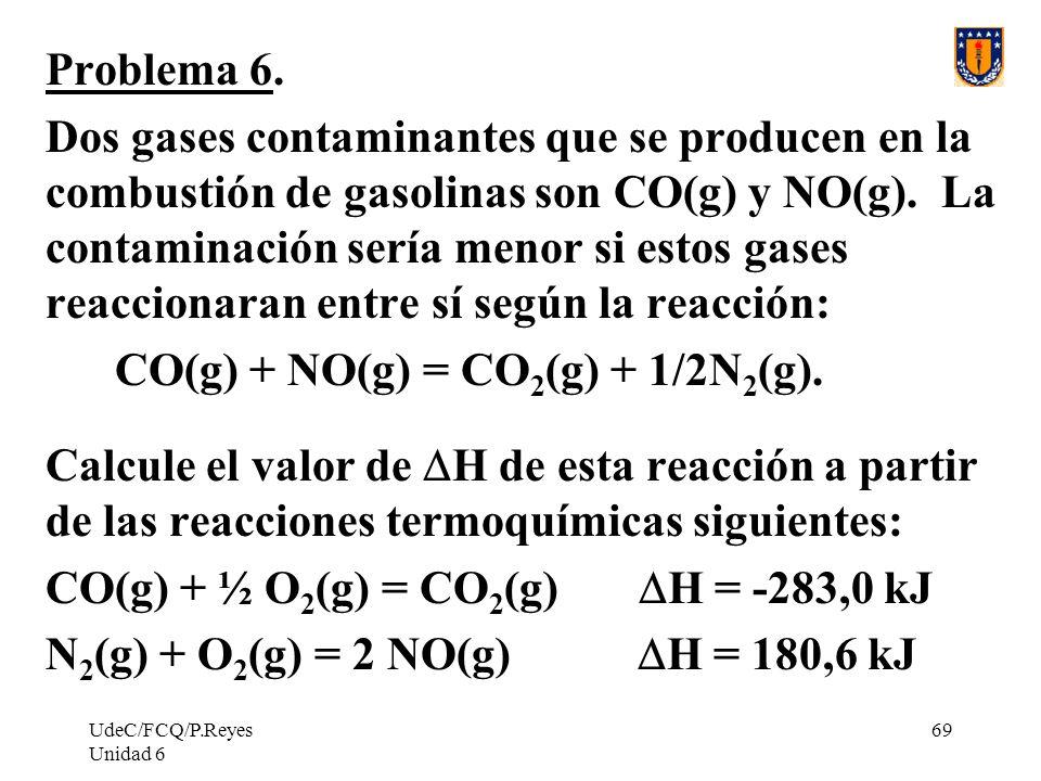 CO(g) + NO(g) = CO2(g) + 1/2N2(g).