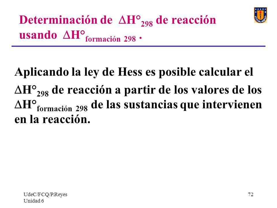 Determinación de DH°298 de reacción usando DH°formación 298 .