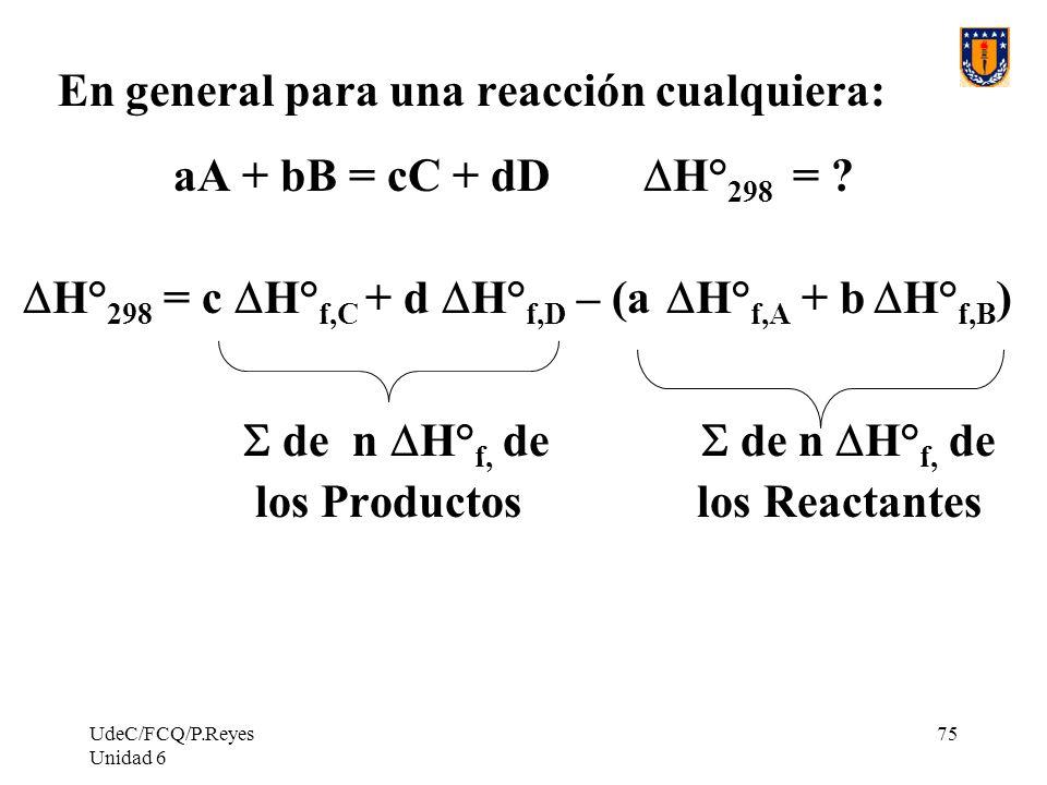 En general para una reacción cualquiera: aA + bB = cC + dD DH°298 =