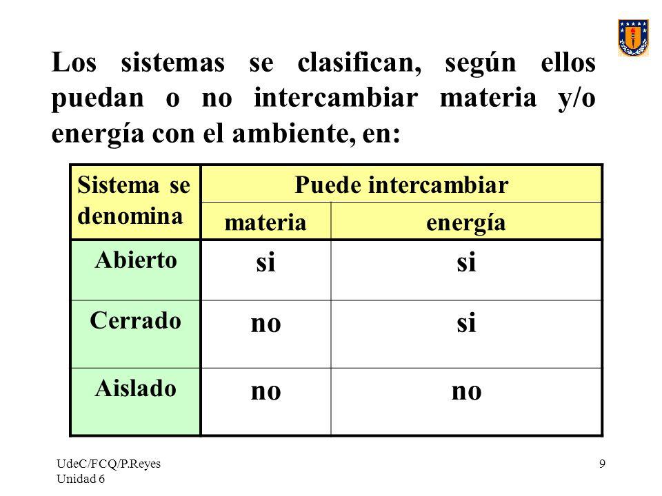 Los sistemas se clasifican, según ellos puedan o no intercambiar materia y/o energía con el ambiente, en: