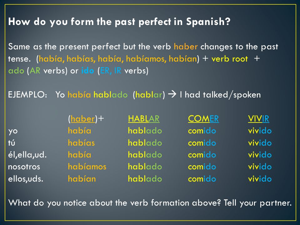 How do you form the past perfect in Spanish