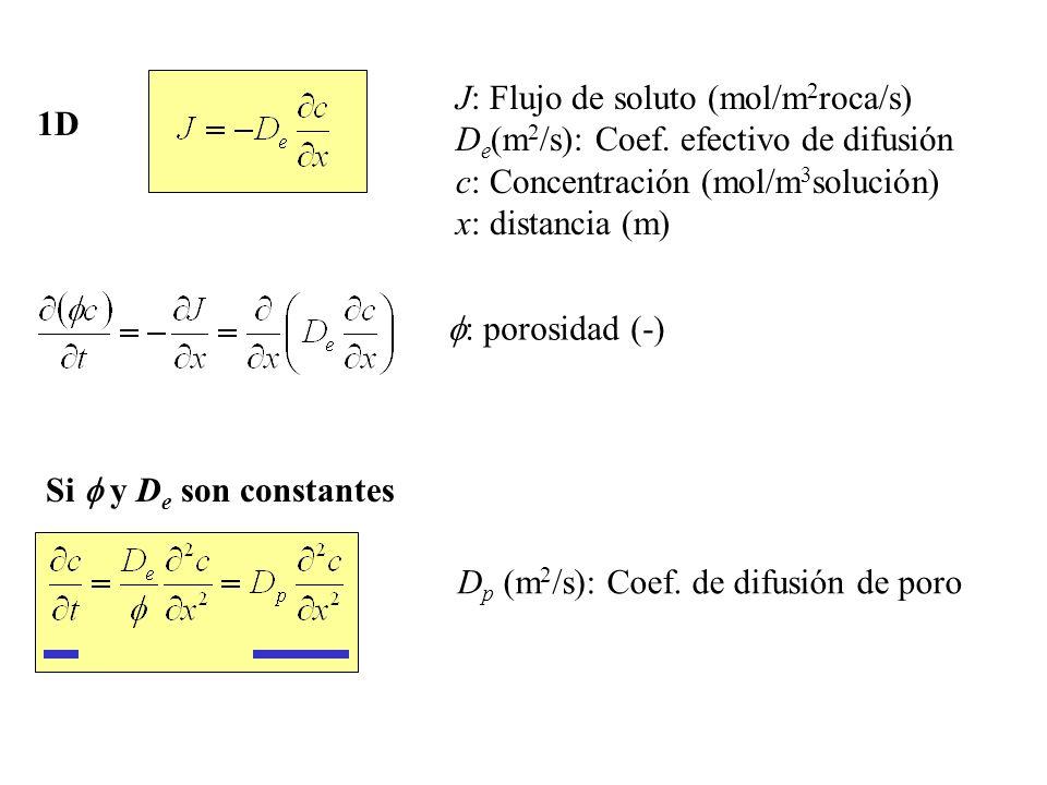 J: Flujo de soluto (mol/m2roca/s)