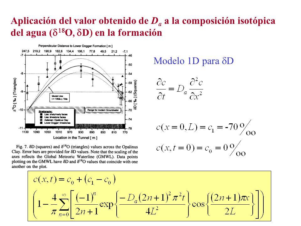 Aplicación del valor obtenido de Da a la composición isotópica