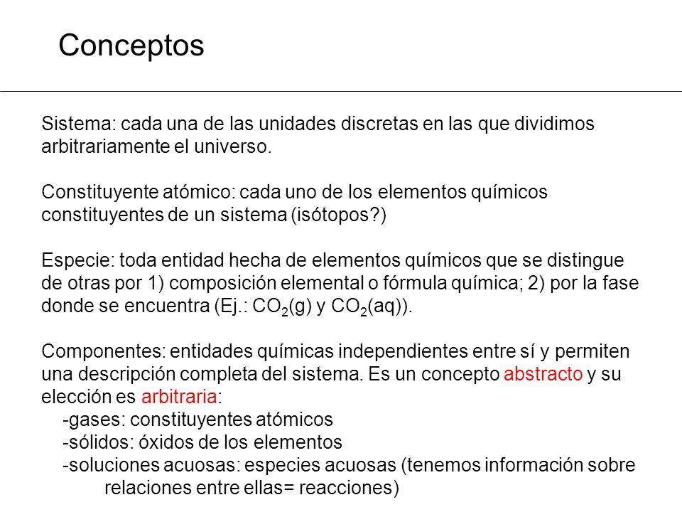Conceptos Sistema: cada una de las unidades discretas en las que dividimos arbitrariamente el universo.