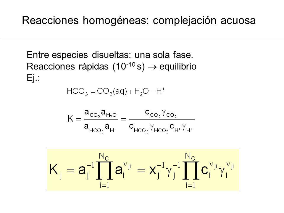 Reacciones homogéneas: complejación acuosa