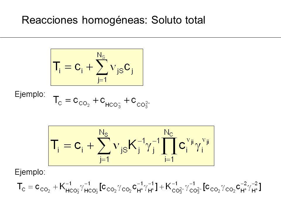 Reacciones homogéneas: Soluto total