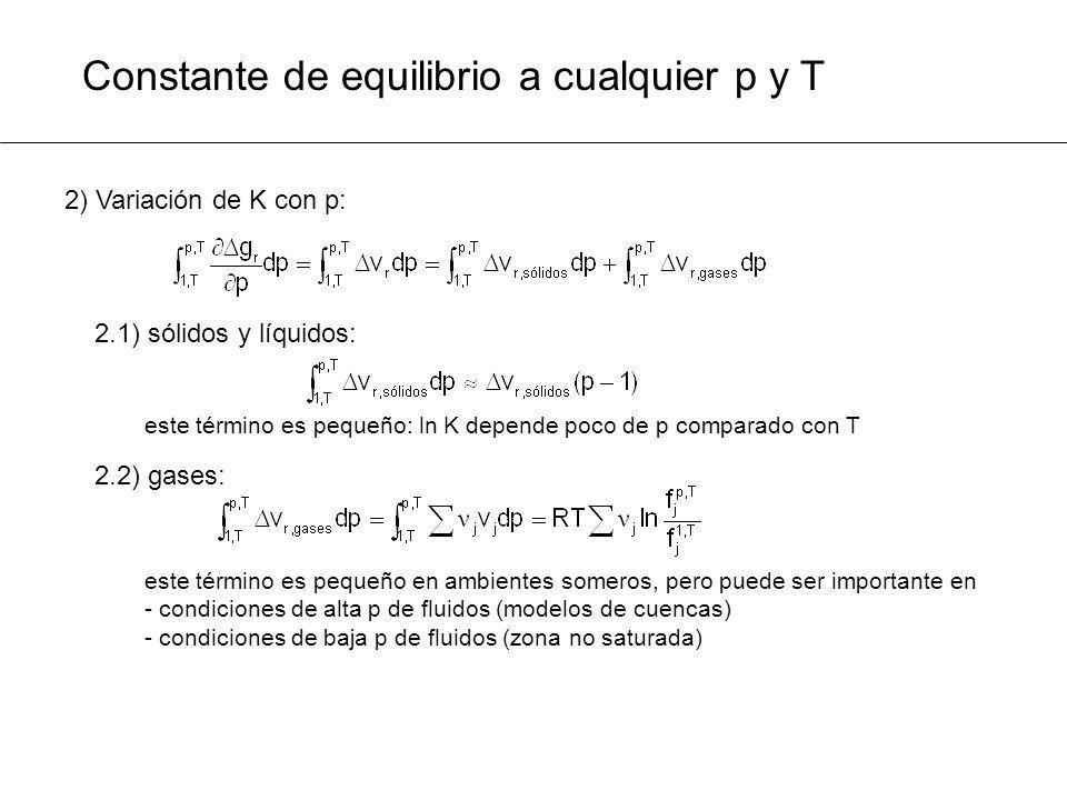 Constante de equilibrio a cualquier p y T