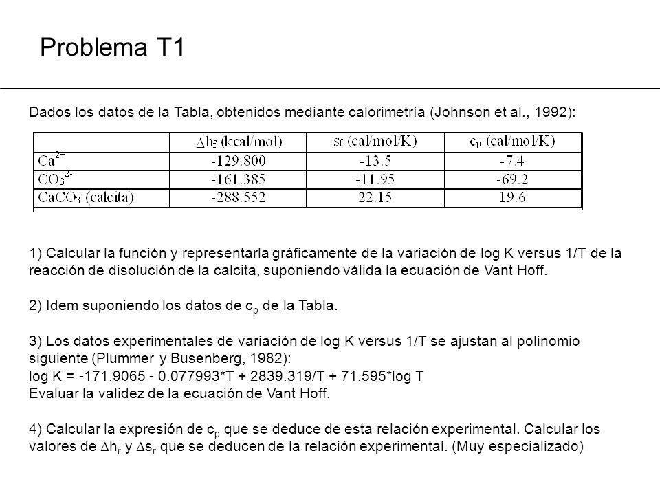 Problema T1 Dados los datos de la Tabla, obtenidos mediante calorimetría (Johnson et al., 1992):