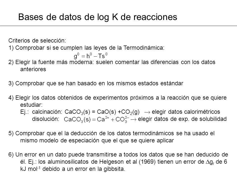 Bases de datos de log K de reacciones