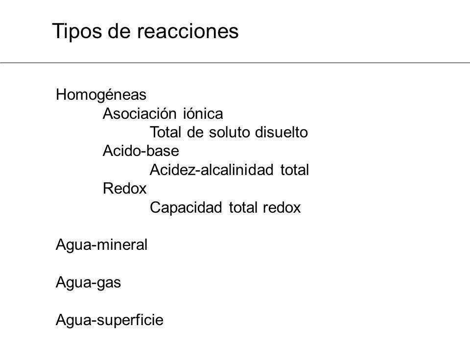 Tipos de reacciones Homogéneas Asociación iónica