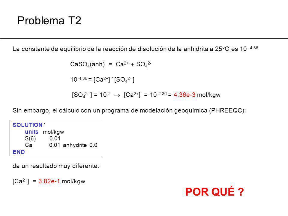 Problema T2 La constante de equilibrio de la reacción de disolución de la anhidrita a 25°C es 10--4.36.