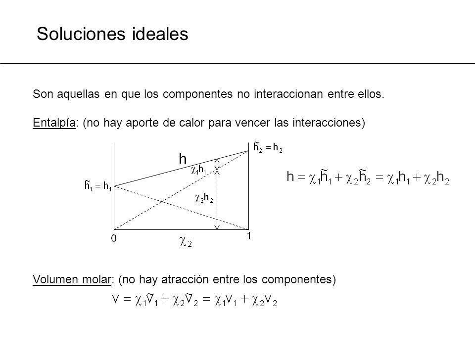 Soluciones ideales Son aquellas en que los componentes no interaccionan entre ellos.