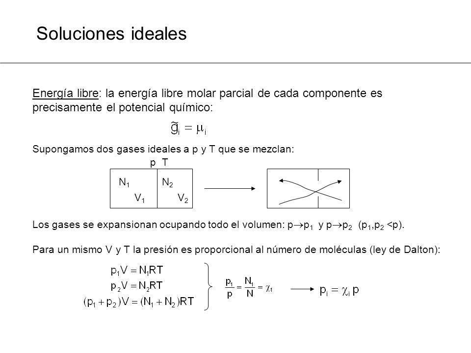 Soluciones ideales Energía libre: la energía libre molar parcial de cada componente es precisamente el potencial químico: