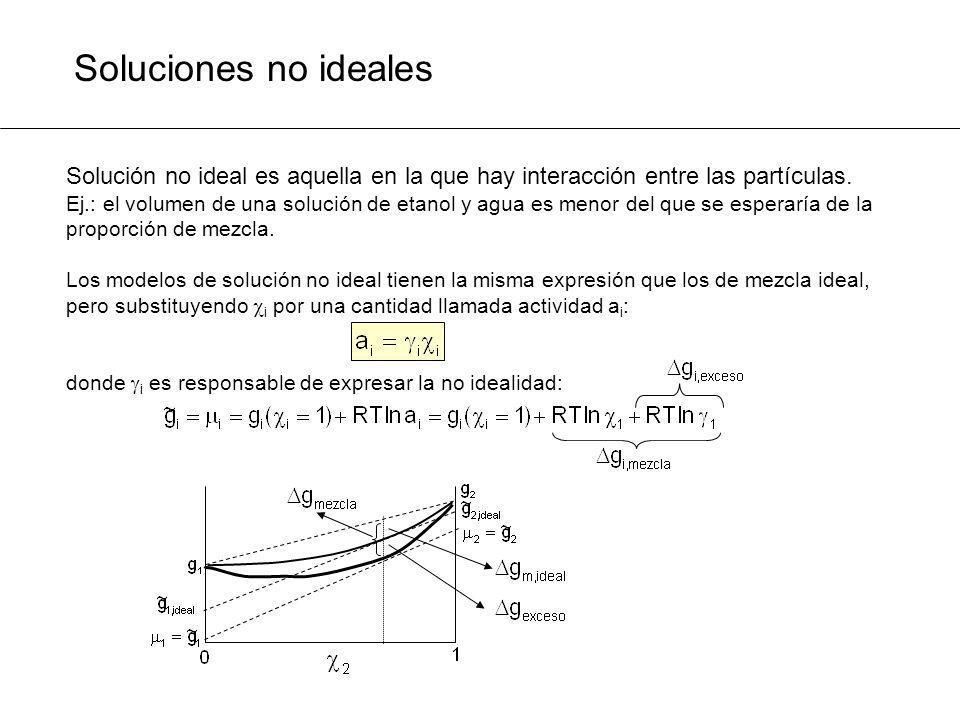 Soluciones no ideales Solución no ideal es aquella en la que hay interacción entre las partículas.