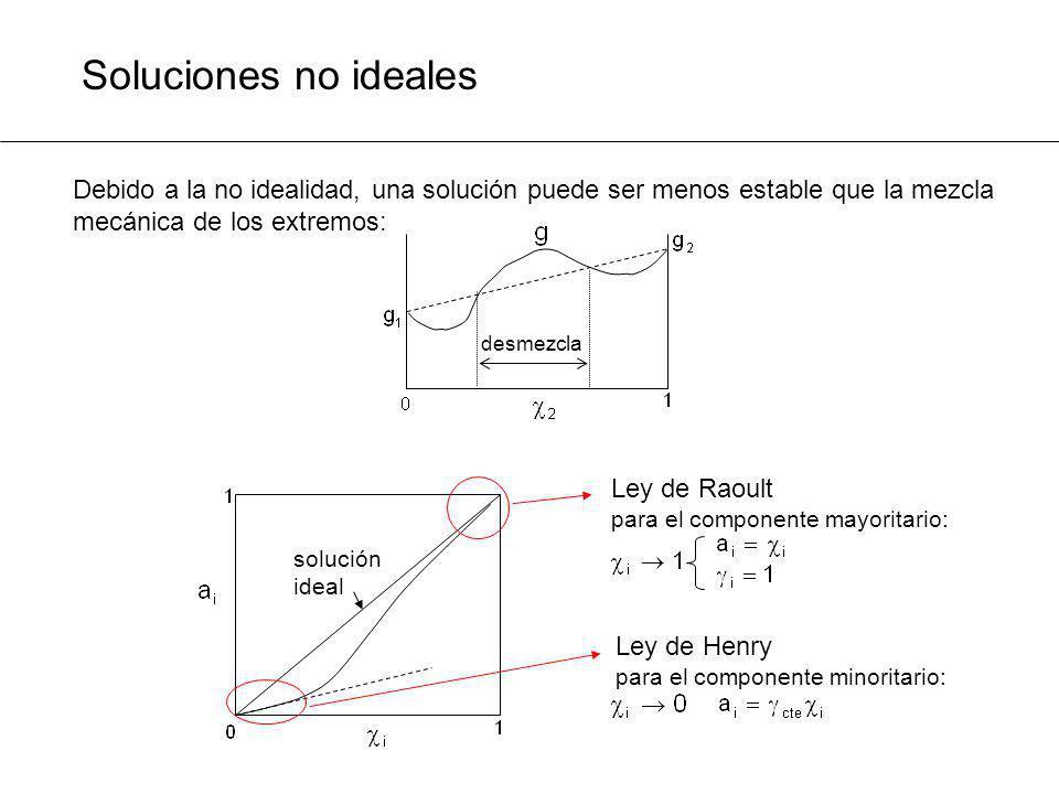 Soluciones no ideales Debido a la no idealidad, una solución puede ser menos estable que la mezcla mecánica de los extremos: